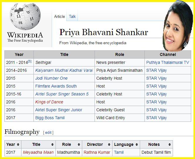 Priya Bhavani Shankar To Replace Oviya? Tamil News