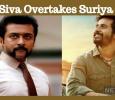 Sivakarthikeyan's Velaikkaran Overtakes Suriya's Singam 3! Tamil News