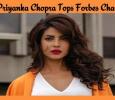 Priyanka Chopra Tops In Forbes Chart!