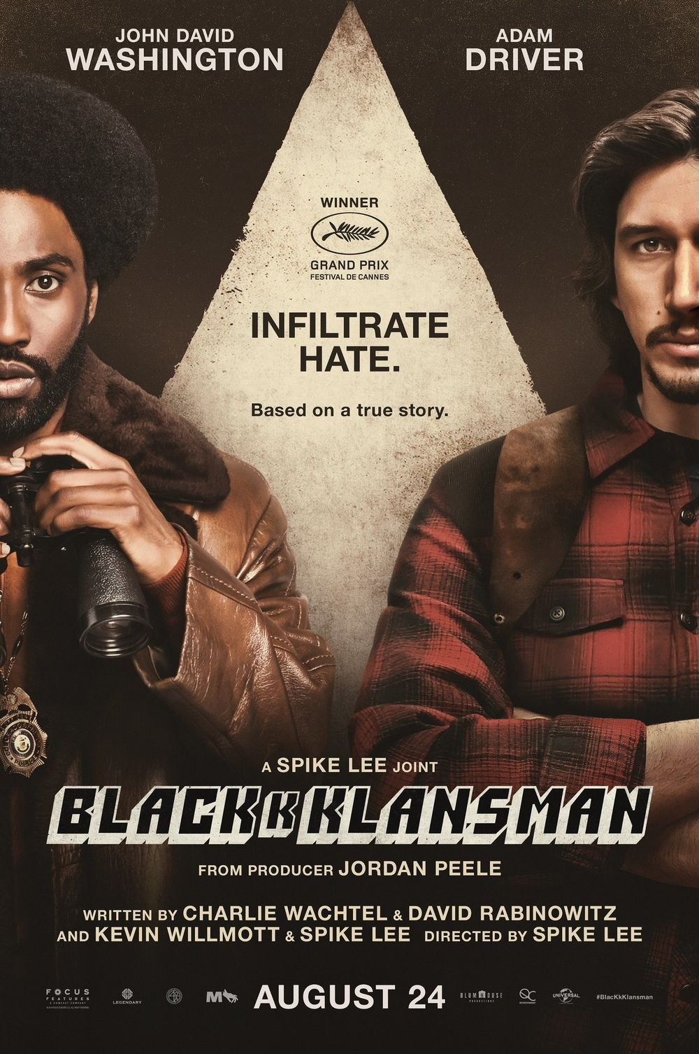 Blackkklansman Movie Review English Movie Review