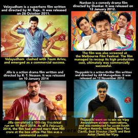26 Years Of Thalapathy Vijay Cinema Life History Memes Tamil Gallery