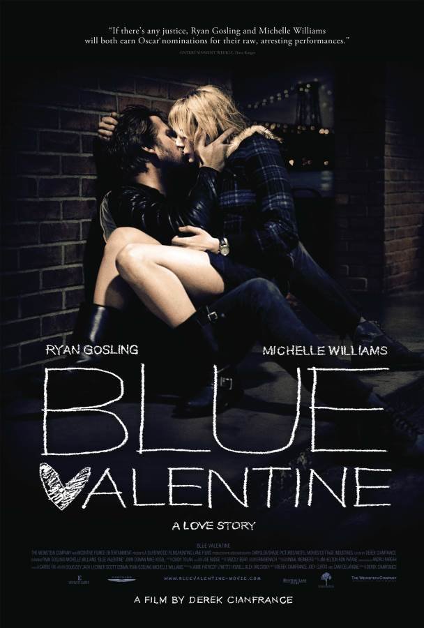 Blue Valentine Movie Review English