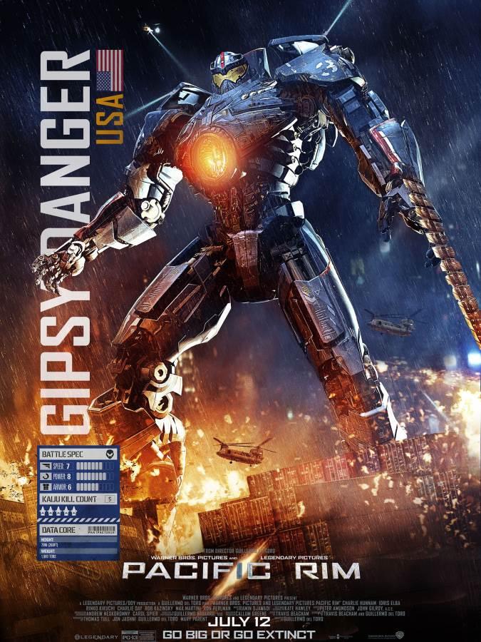 Pacific Rim Movie Review English