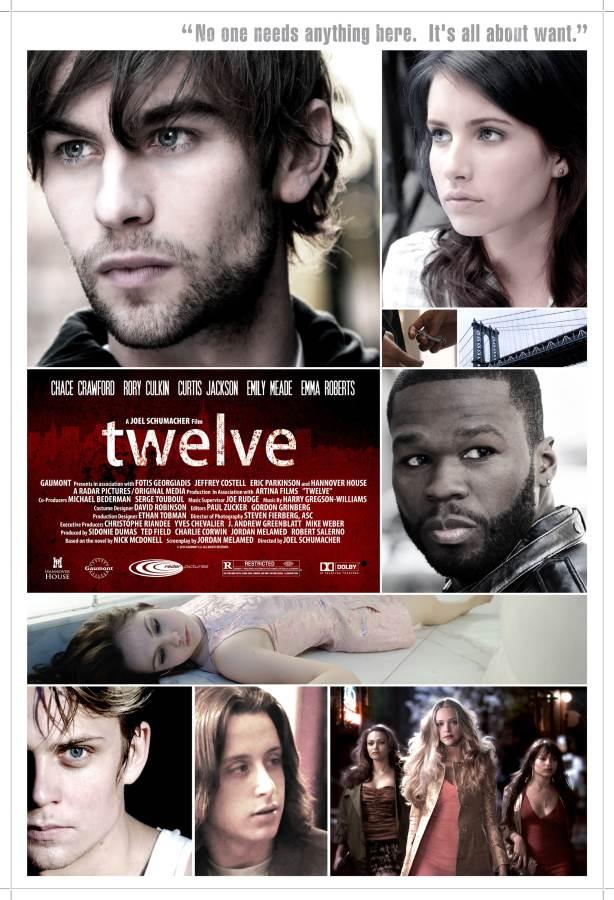 Twelve Movie Review English