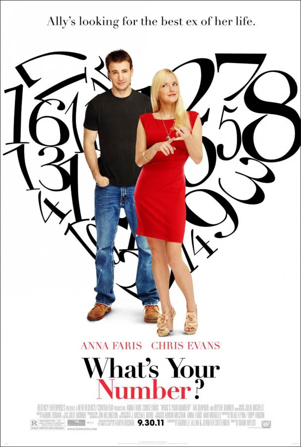 What's Your Number? Movie Review English